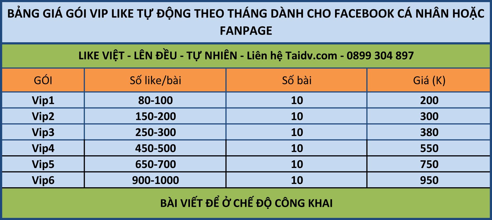 bang-gia-tang-like-bai-post-facebook-viplike-taidv.com